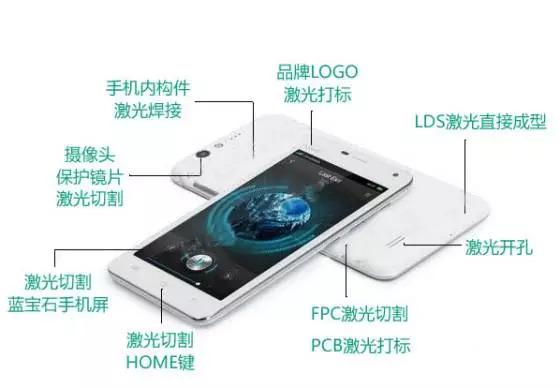 激光技术在手机制造行业的应用分析