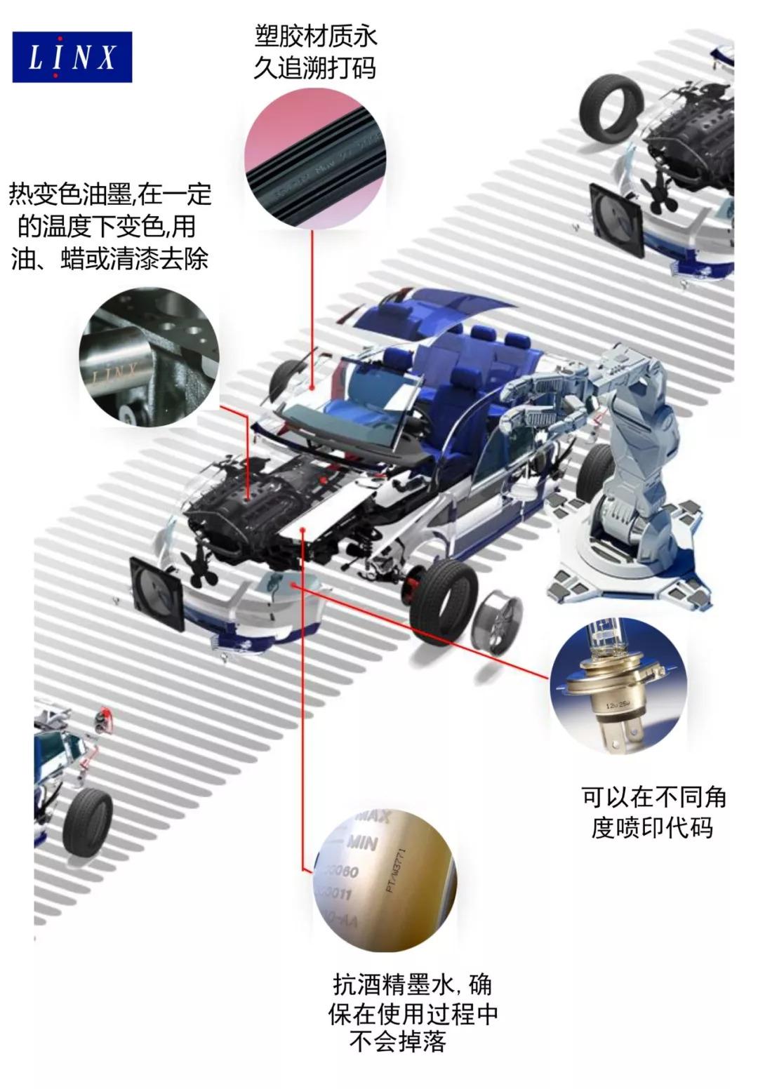 好车配好码--汽车零配件高质量喷码机选择