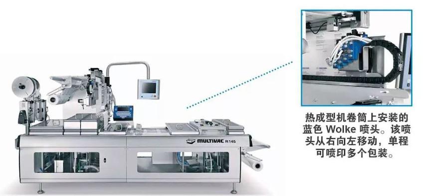 欧盟发布医疗器械法规 (MDR),伟迪捷喷码机率先响应