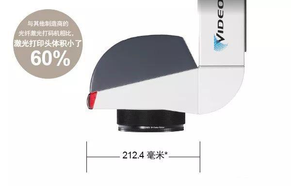 伟迪捷新型 Videojet 7230&7330激光机震撼上市!