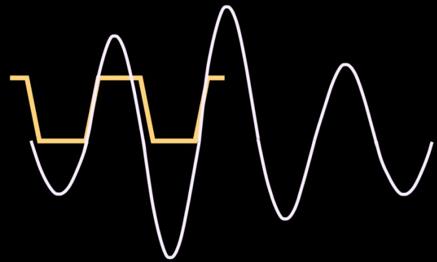 喷码机波形
