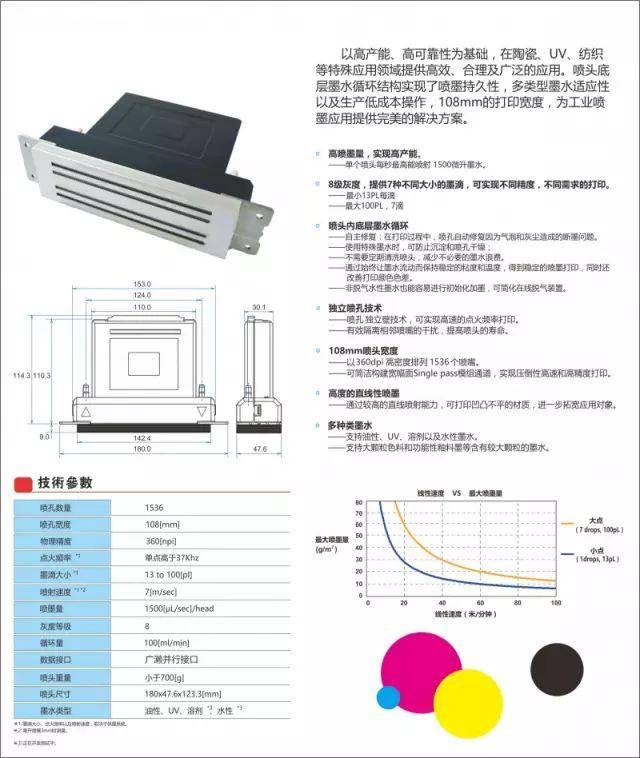 精工RC1536喷头在测试打印UV喷码机墨水