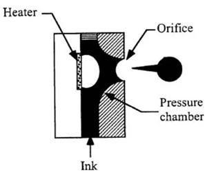 热发泡打印原理