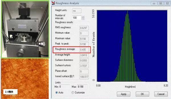 超光滑表面测试结果03离子溅射镀膜技术
