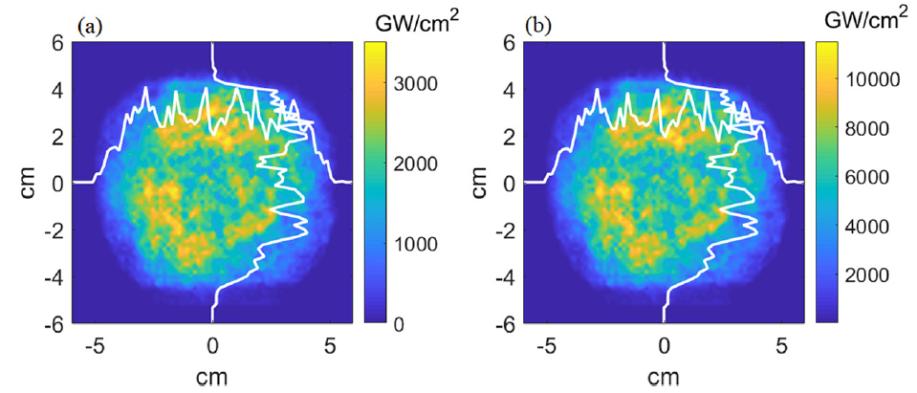 新型物理学的极限挑战——激光脉冲!