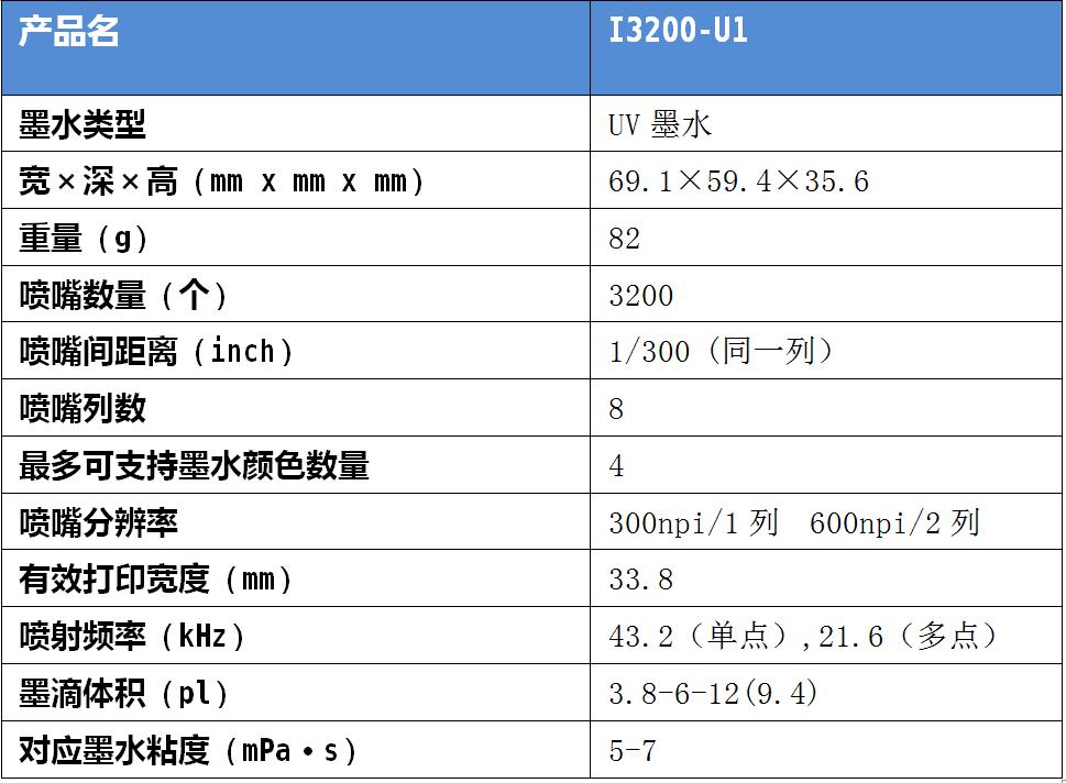 """020爱普生打印头I3200-U1&工正品牌-R2R型号测试报告"""""""
