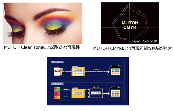 MUTOH推出新一代多平台RIP软件 可以软打印和计算墨水成本