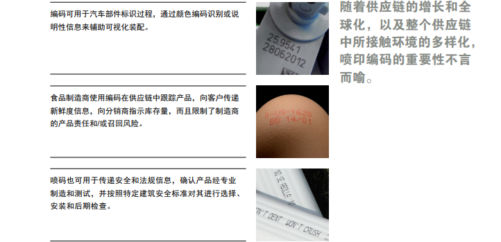 墨水和耗材——选择适合产品生命周期的喷码墨水