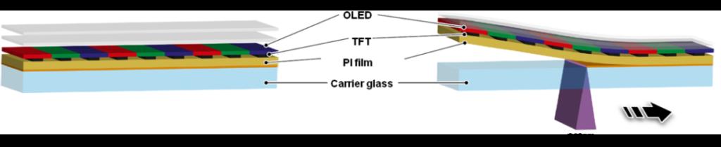 """超短脉冲激光应用:盘点通快""""三个十年""""都有哪些布局?"""