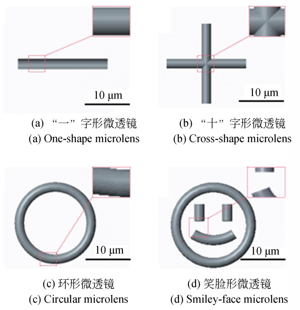 飞秒激光双光子聚合方法加工图案化微透镜及其成像测试