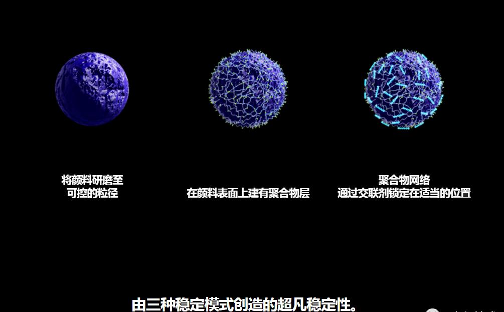 """水性墨水颜料分散体独特的"""" RxD(反应性分散剂)""""技术"""